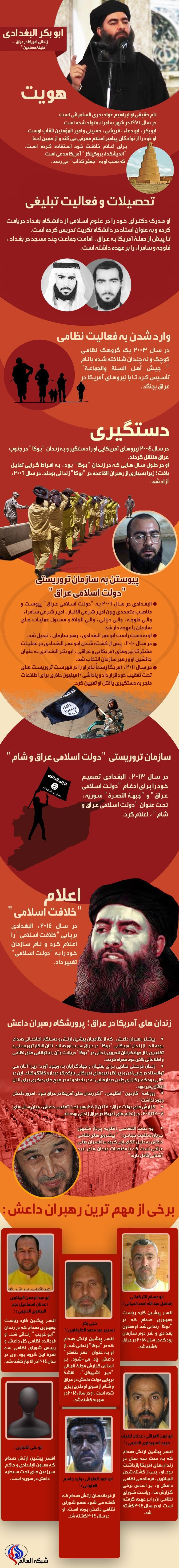 اینفوگرافیک/ابوبکرالبغدادی از زندان آمریکایی تا خلافت